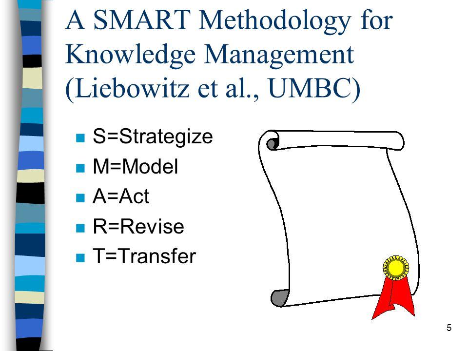 A SMART Methodology for Knowledge Management (Liebowitz et al., UMBC)