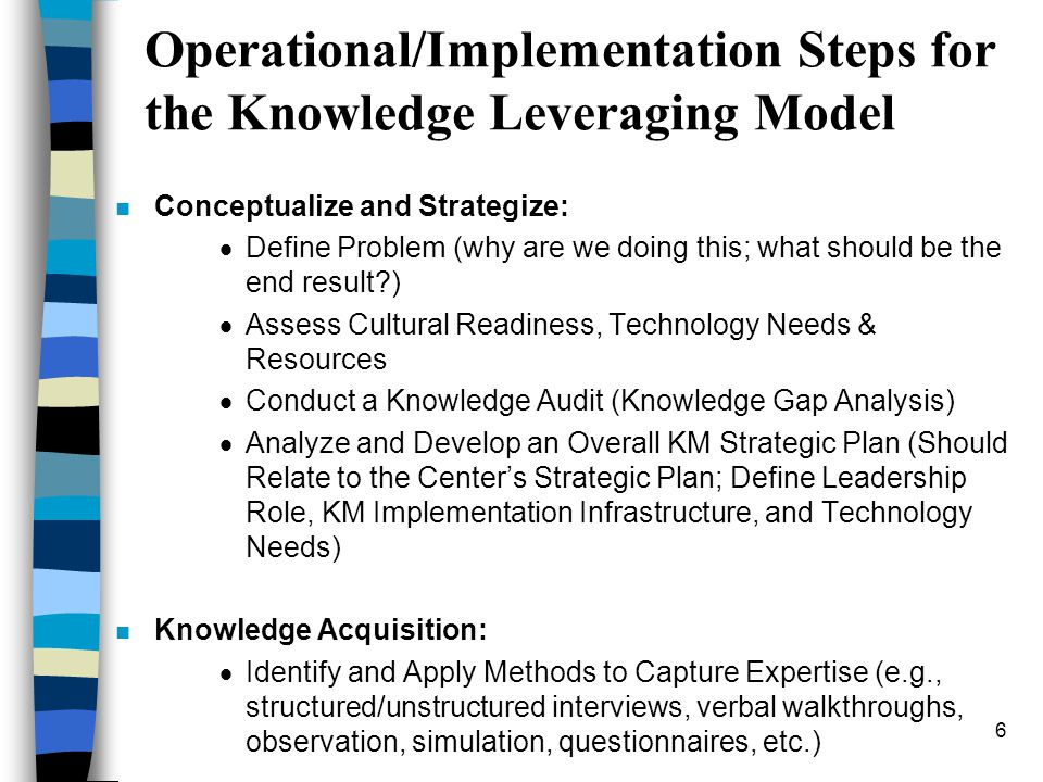 Operational/Implementation Steps for the Knowledge Leveraging Model