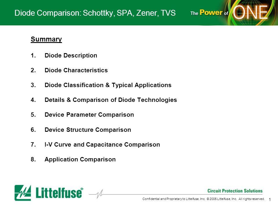 Diode Comparison: Schottky, SPA, Zener, TVS