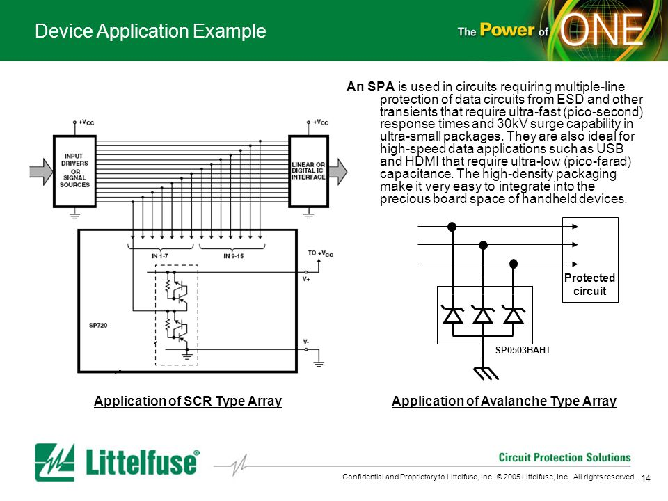 Device Application Example