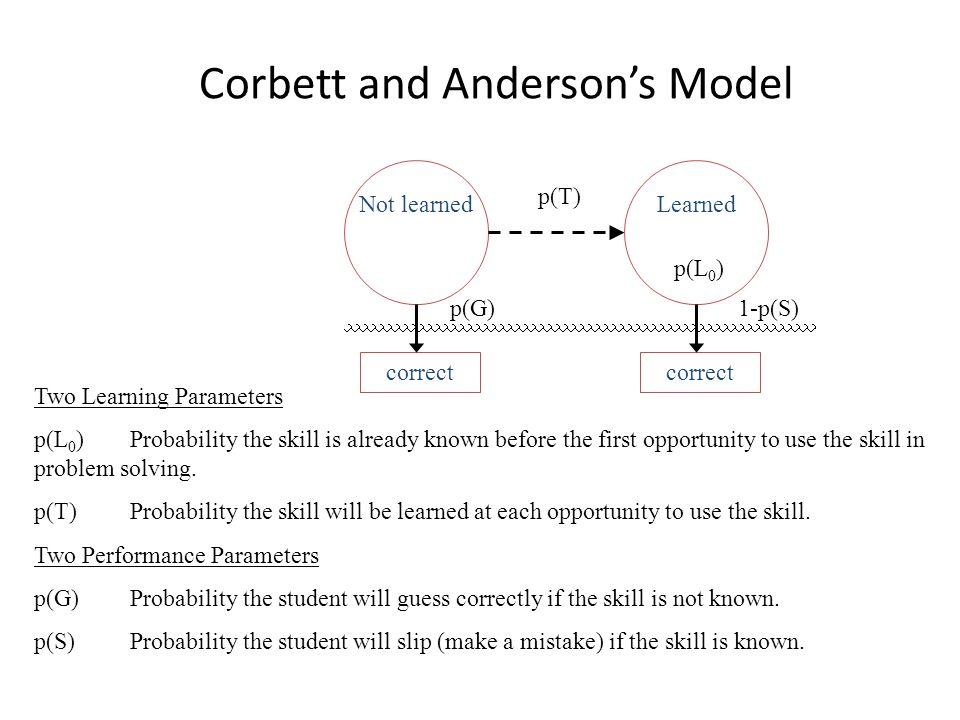Corbett and Anderson's Model