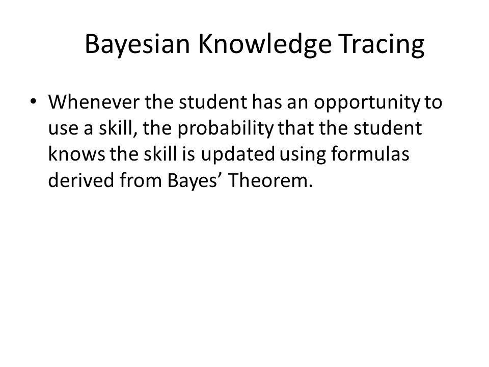 Bayesian Knowledge Tracing