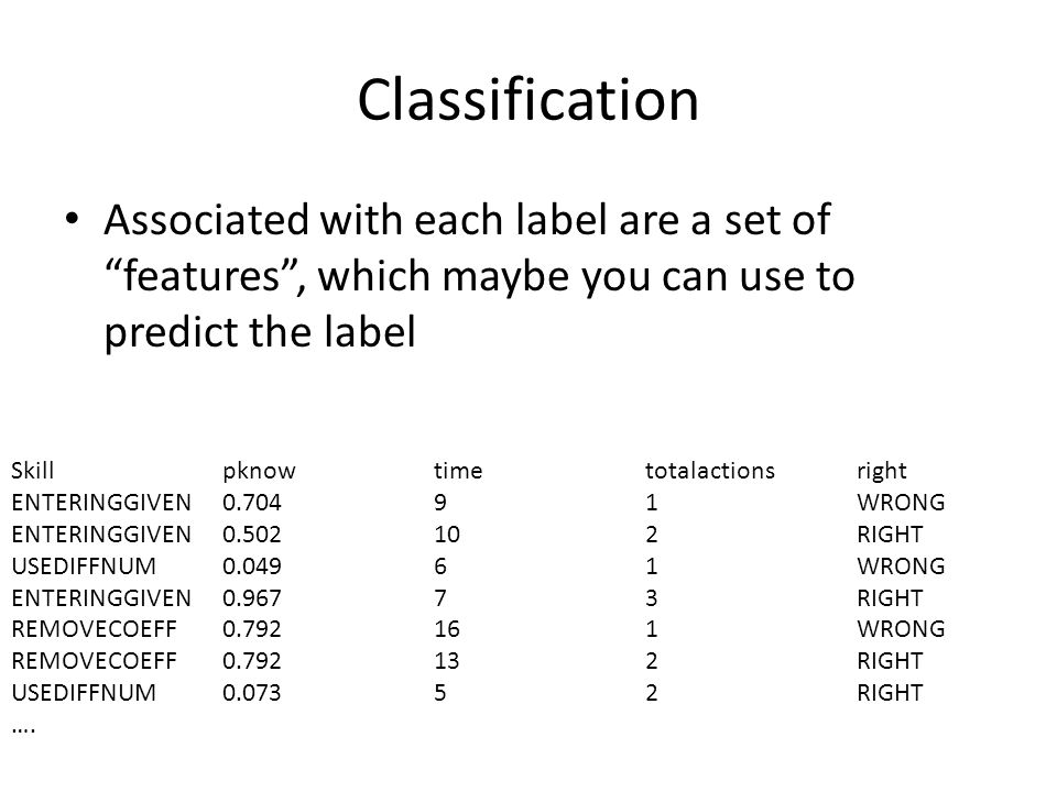 Classification Associated with each label are a set of features , which maybe you can use to predict the label.
