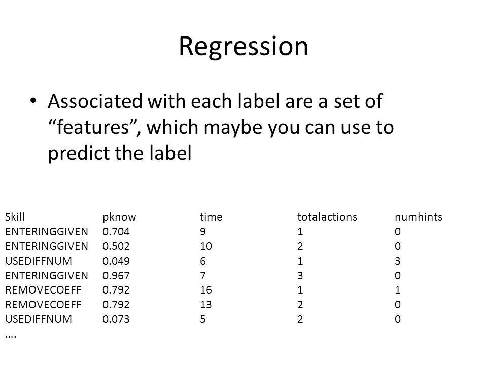 Regression Associated with each label are a set of features , which maybe you can use to predict the label.