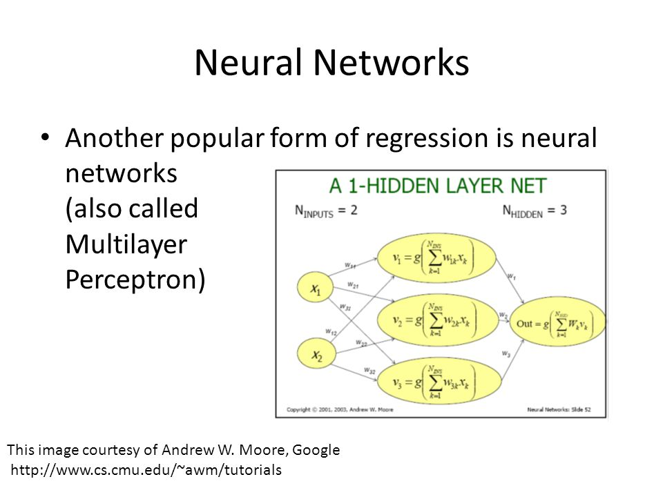 Neural Networks Another popular form of regression is neural networks (also called Multilayer Perceptron)