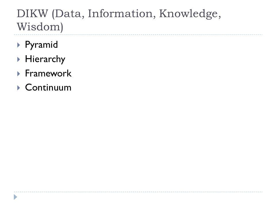 DIKW (Data, Information, Knowledge, Wisdom)