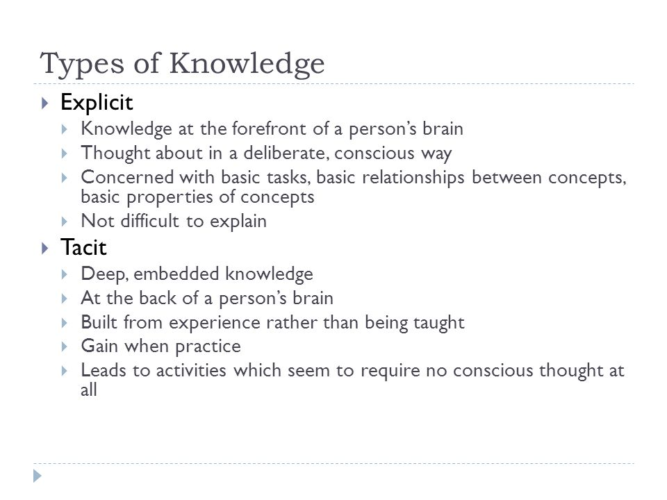 Types of Knowledge Explicit Tacit