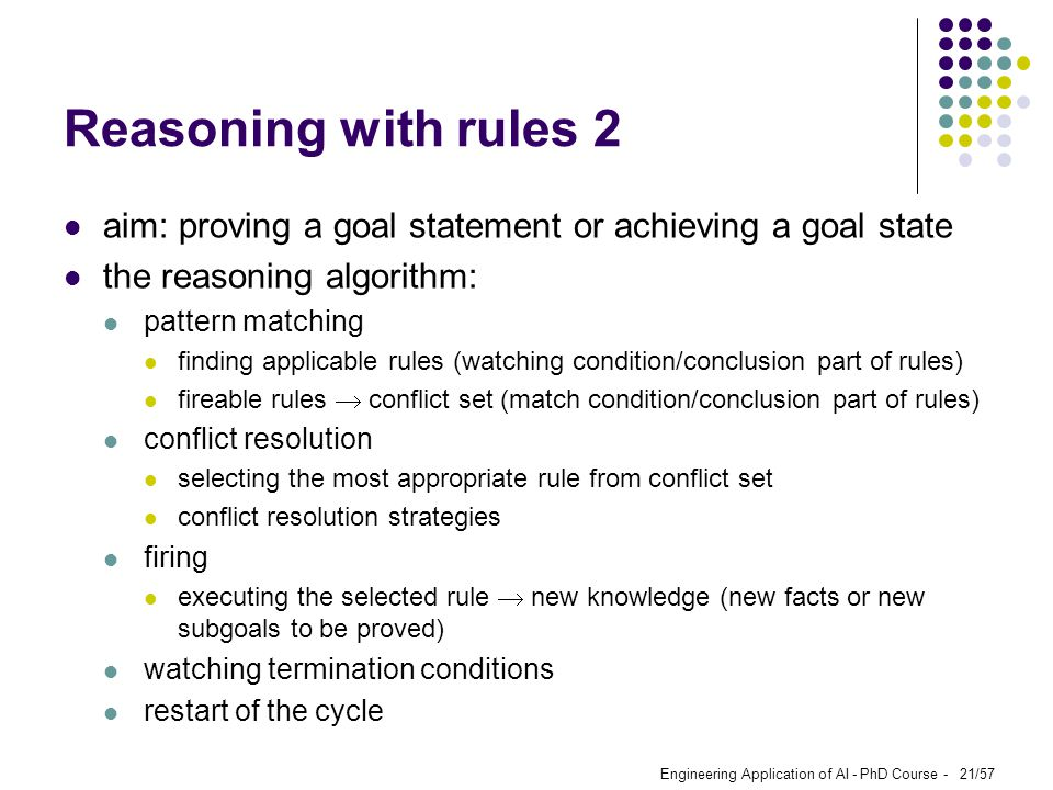 Reasoning with rules 2 aim: proving a goal statement or achieving a goal state. the reasoning algorithm: