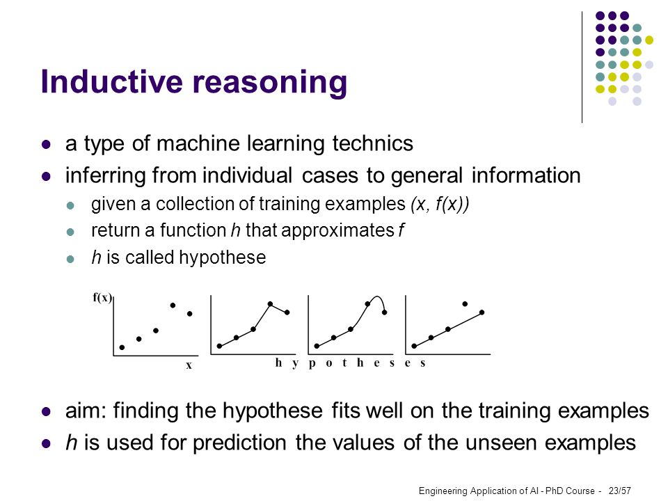 Inductive reasoning a type of machine learning technics