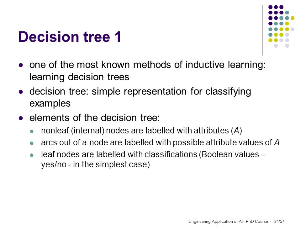 Decision tree 1 one of the most known methods of inductive learning: learning decision trees.