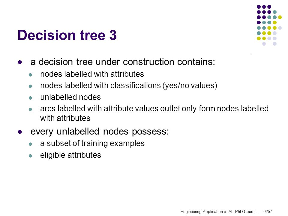 Decision tree 3 a decision tree under construction contains: