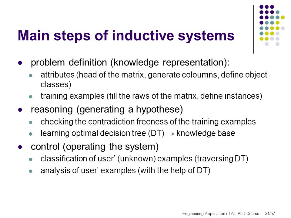 Main steps of inductive systems