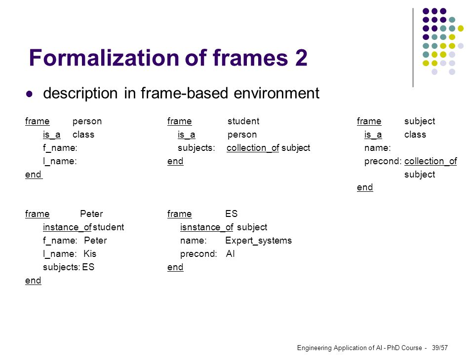 Formalization of frames 2