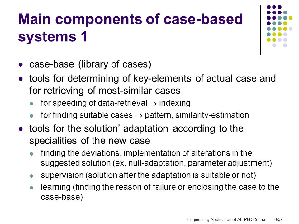 Main components of case-based systems 1
