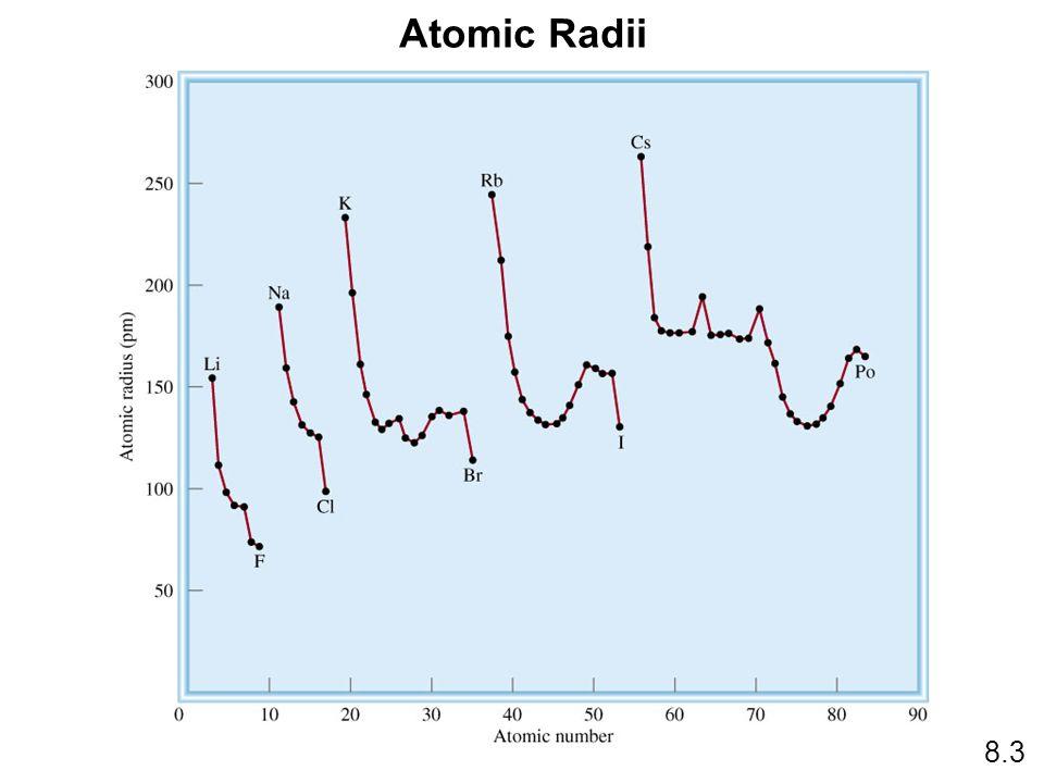 Atomic Radii 8.3