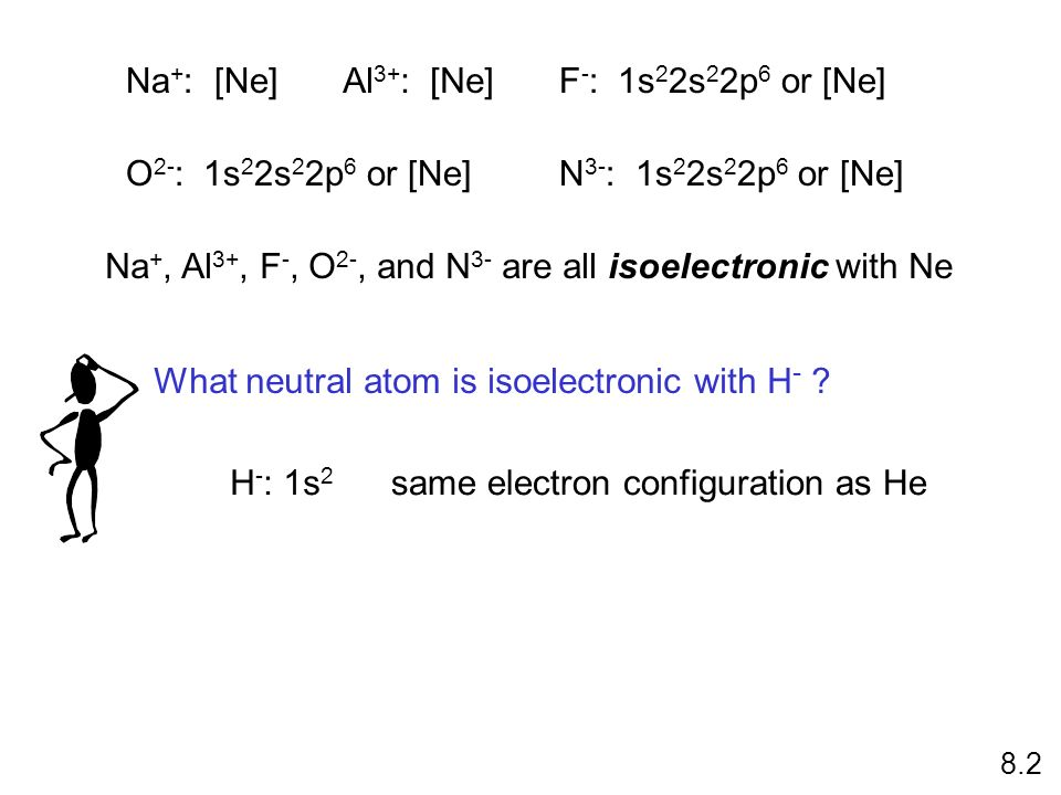 Na+, Al3+, F-, O2-, and N3- are all isoelectronic with Ne