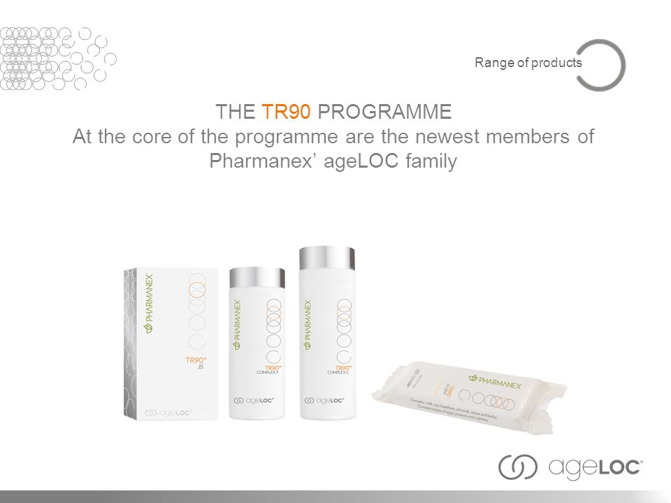 Range of products THE TR90 PROGRAMME.