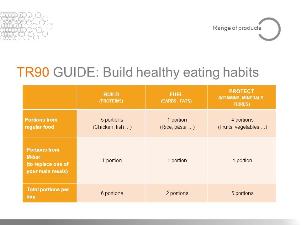(vitamins, minerals, fibres)