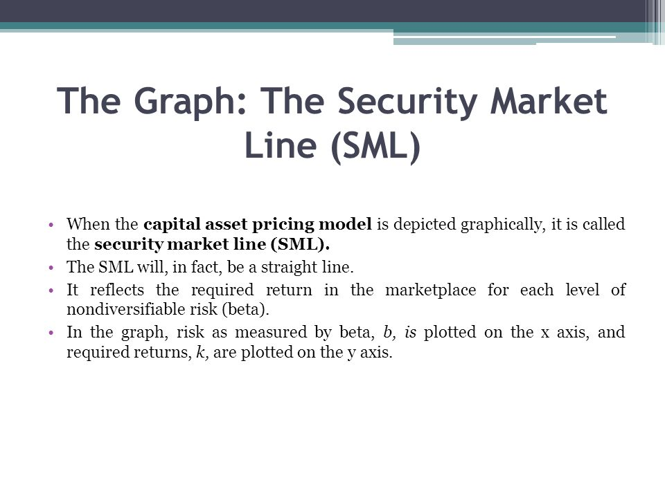 The Graph: The Security Market Line (SML)