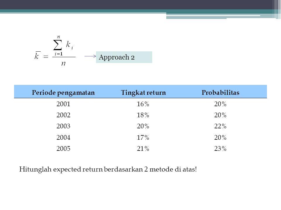 Hitunglah expected return berdasarkan 2 metode di atas!