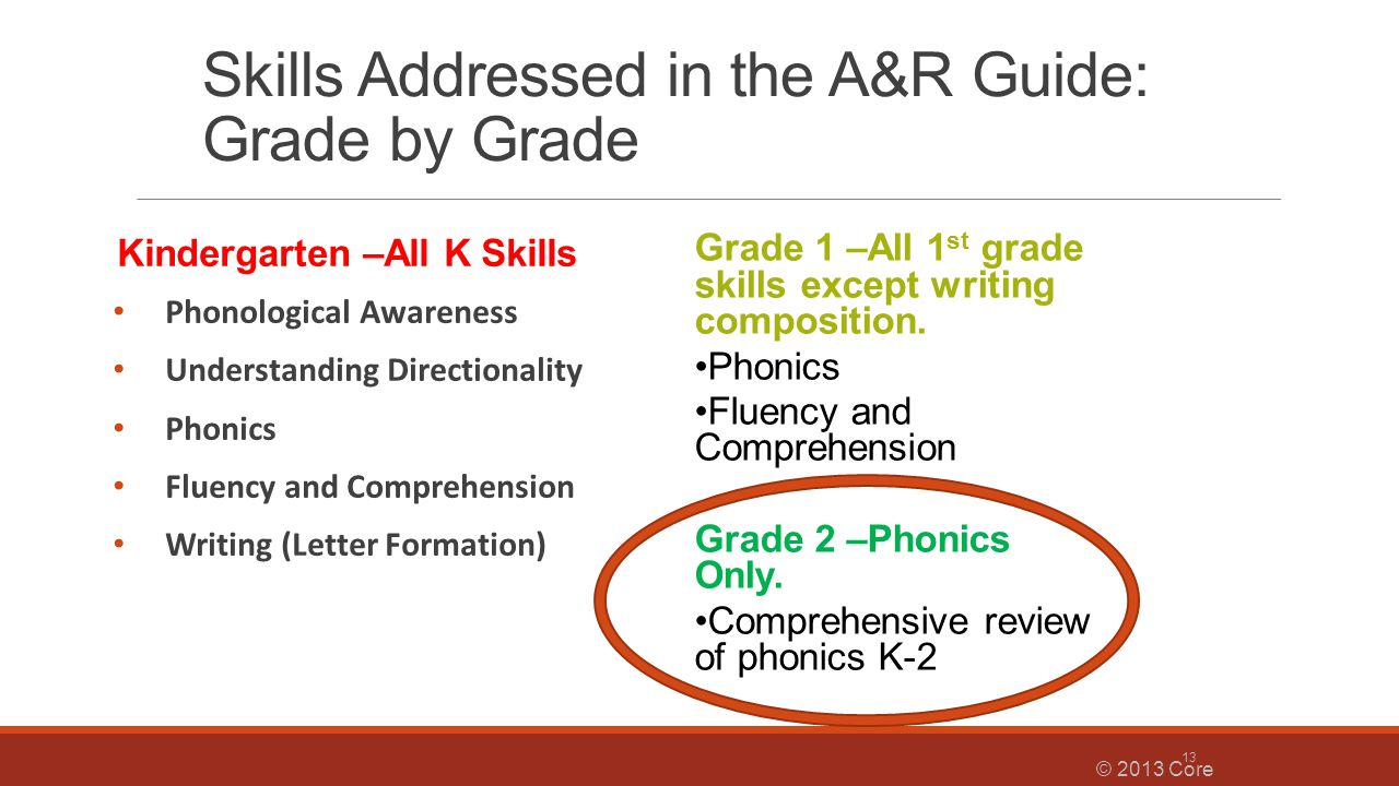 Skills Addressed in the A&R Guide: Grade by Grade