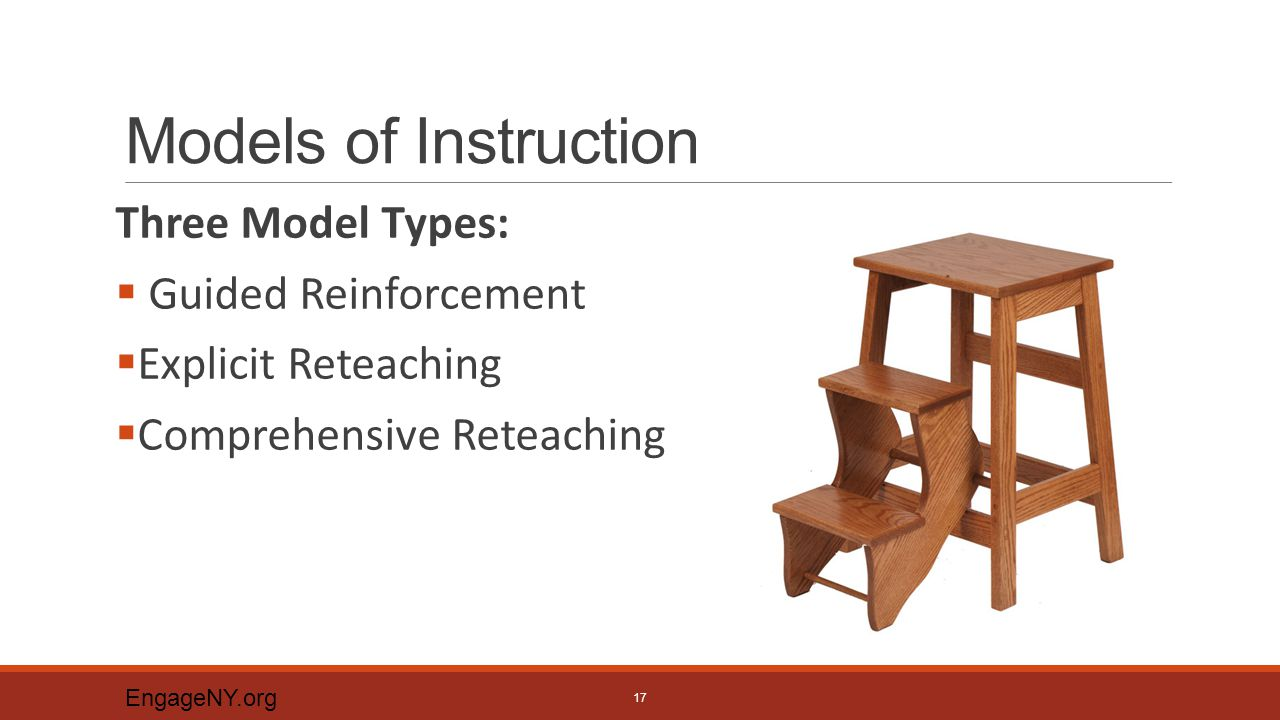 Models of Instruction Three Model Types: Guided Reinforcement