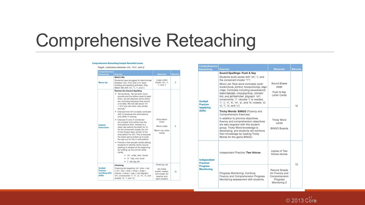 Comprehensive Reteaching