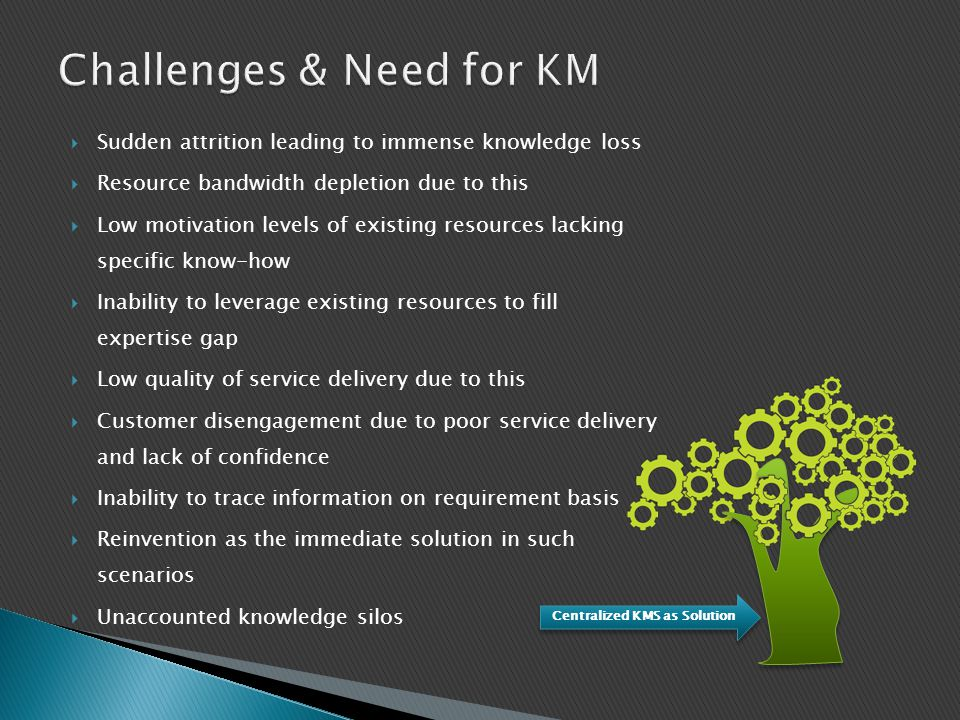 Challenges & Need for KM
