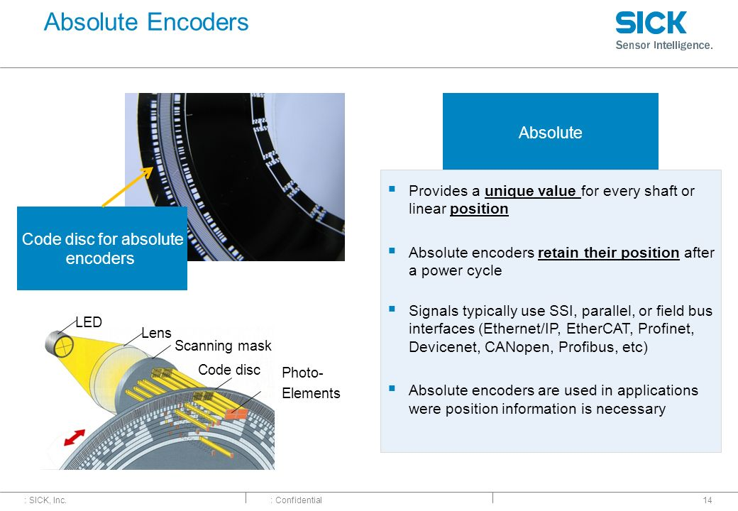 Code disc for absolute encoders