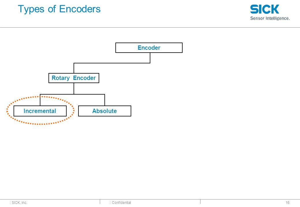 Types of Encoders Encoder Rotary Encoder Incremental Absolute