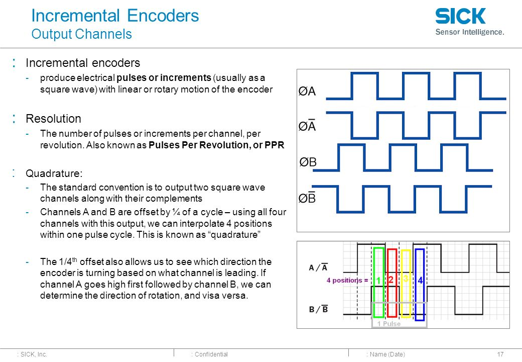 Incremental Encoders Output Channels