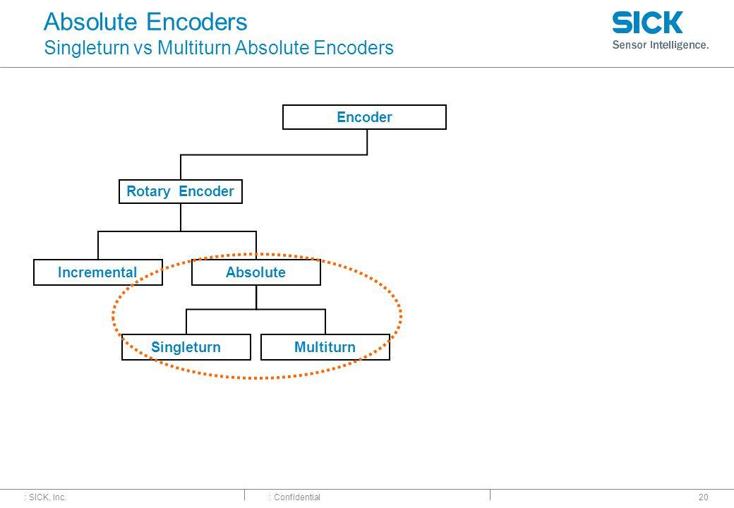 Absolute Encoders Singleturn vs Multiturn Absolute Encoders
