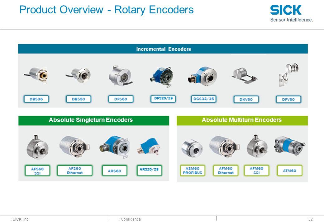 Absolute Singleturn Encoders Absolute Multiturn Encoders