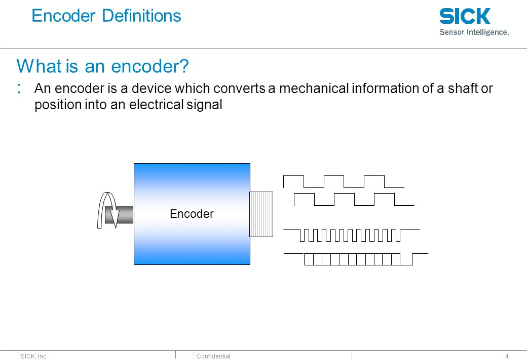 What is an encoder Encoder Definitions