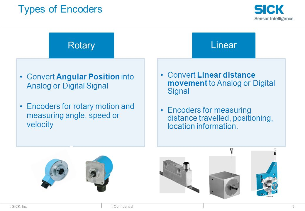 Types of Encoders Rotary Linear