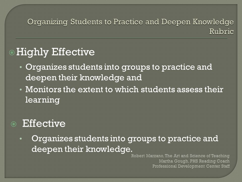 Organizing Students to Practice and Deepen Knowledge Rubric