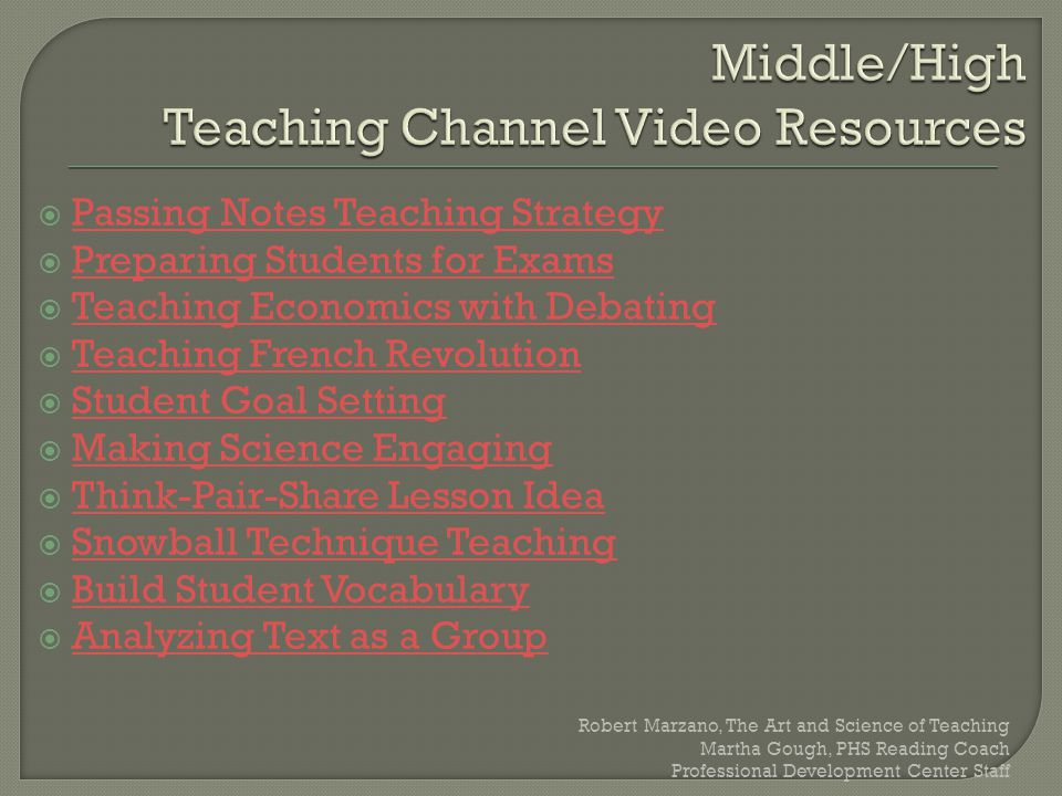 Middle/High Teaching Channel Video Resources