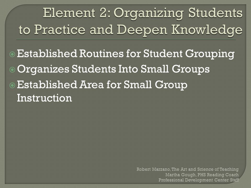 Element 2: Organizing Students to Practice and Deepen Knowledge