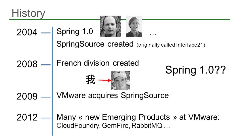 History Spring 1.0 我 2004 2008 2009 2012 Spring 1.0 …