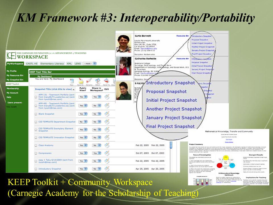 KM Framework #3: Interoperability/Portability