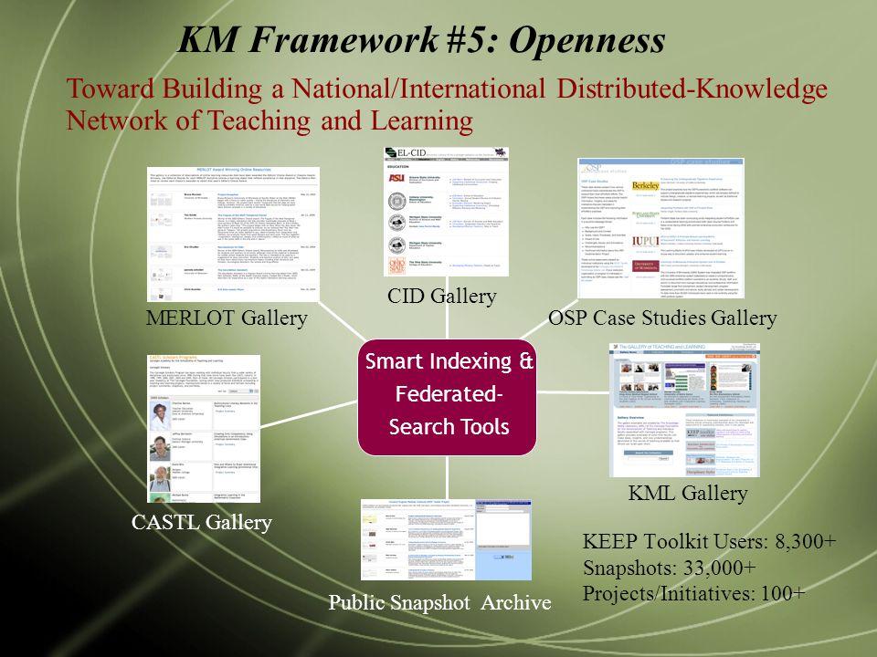 KM Framework #5: Openness