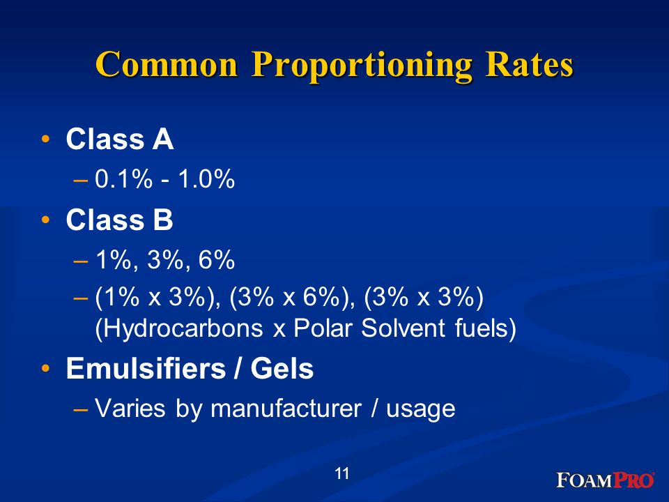 Common Proportioning Rates