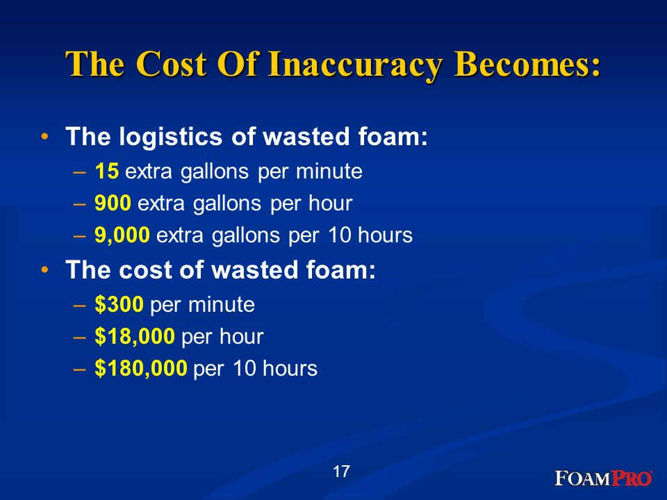 The Cost Of Inaccuracy Becomes: