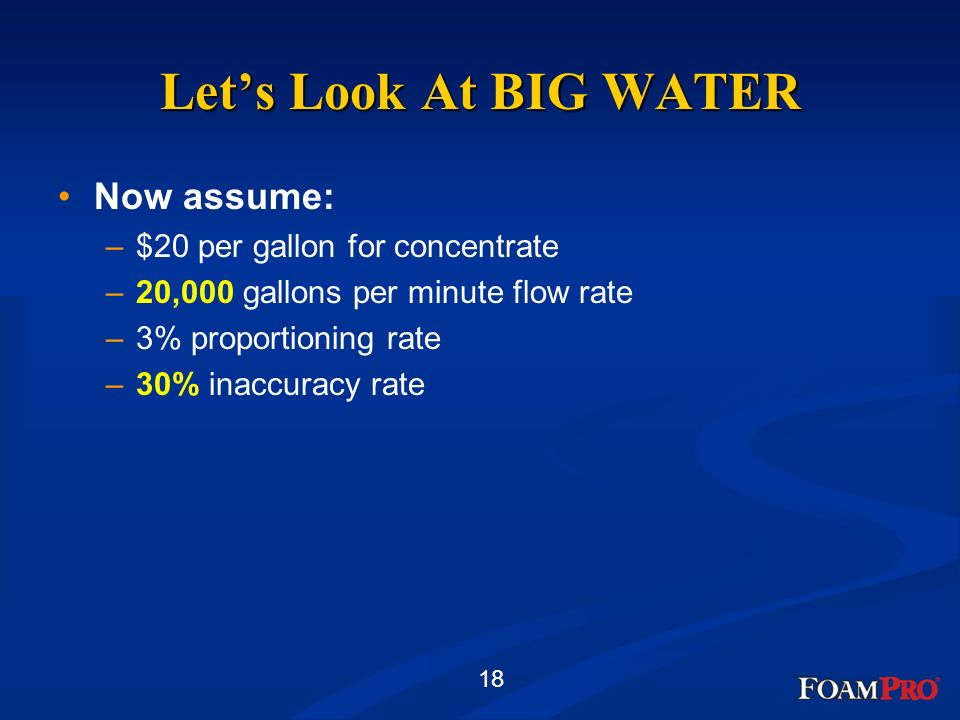 Let's Look At BIG WATER Now assume: $20 per gallon for concentrate