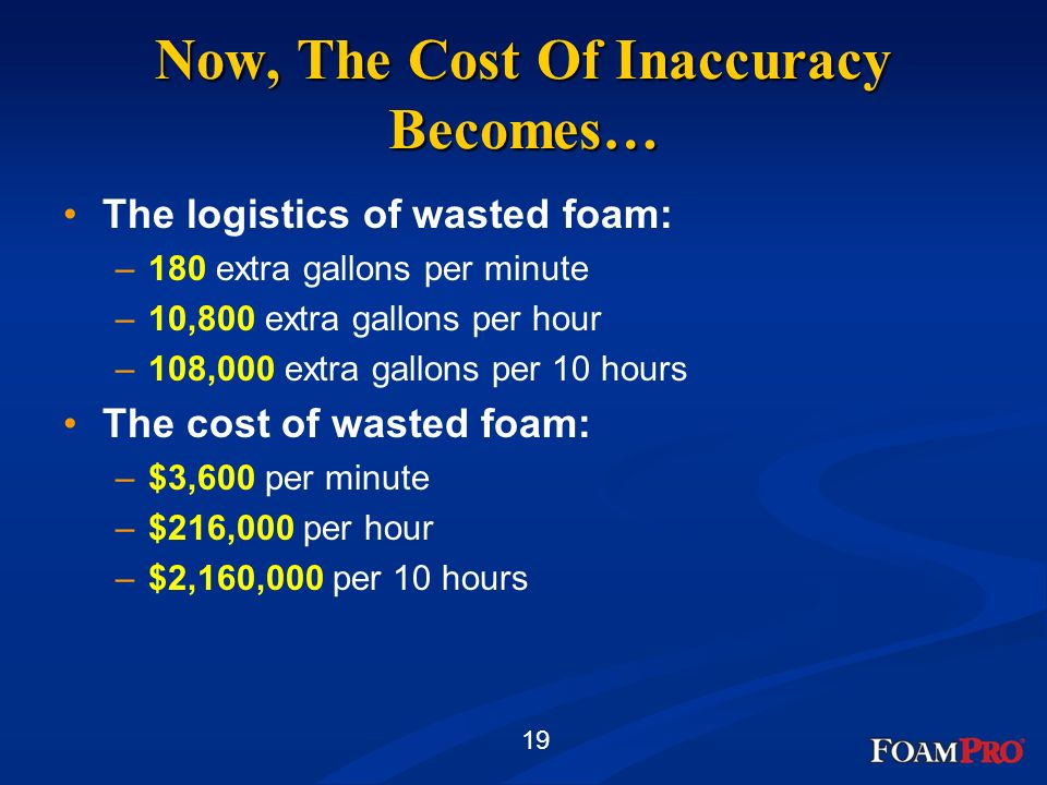 Now, The Cost Of Inaccuracy Becomes…