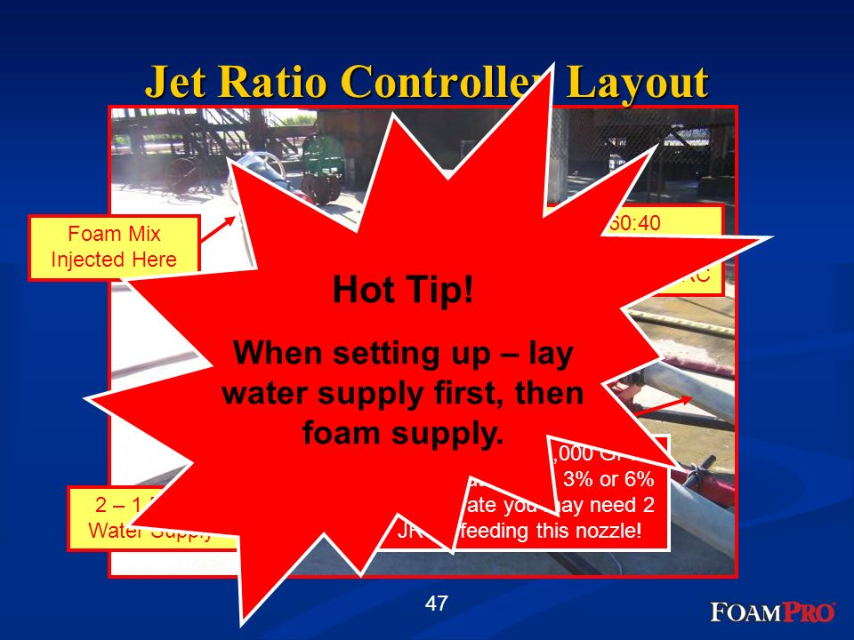 Jet Ratio Controller Layout
