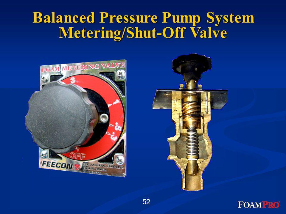 Balanced Pressure Pump System Metering/Shut-Off Valve