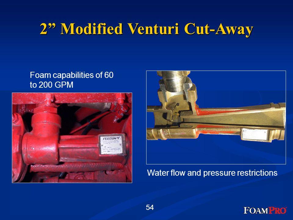 2 Modified Venturi Cut-Away