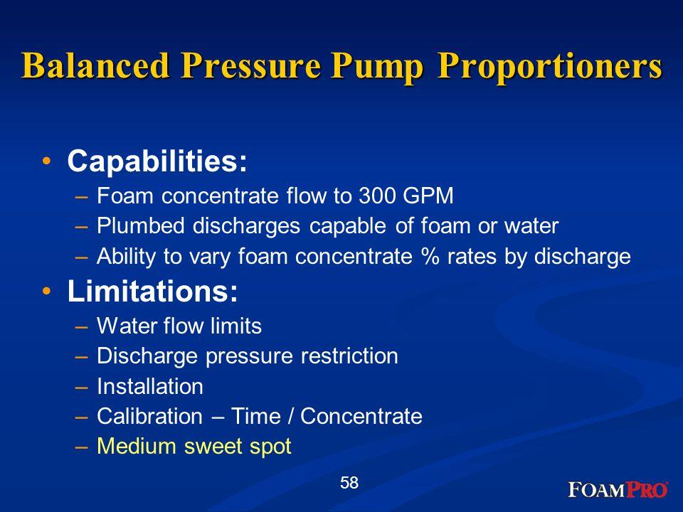 Balanced Pressure Pump Proportioners