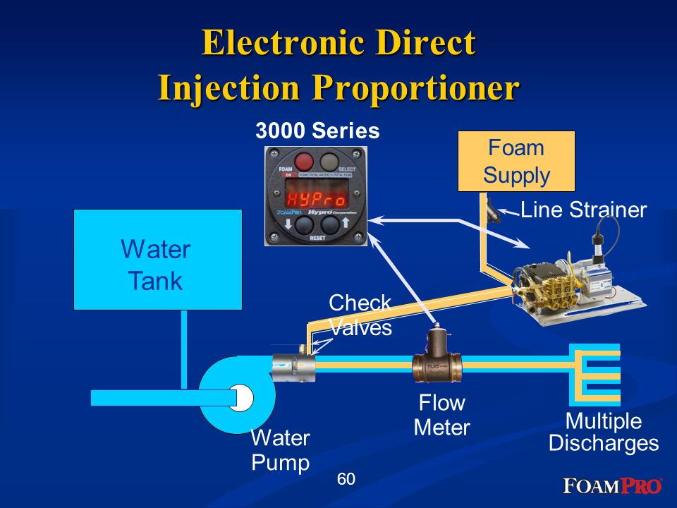 Electronic Direct Injection Proportioner